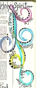 Bible Journaling: The Wind